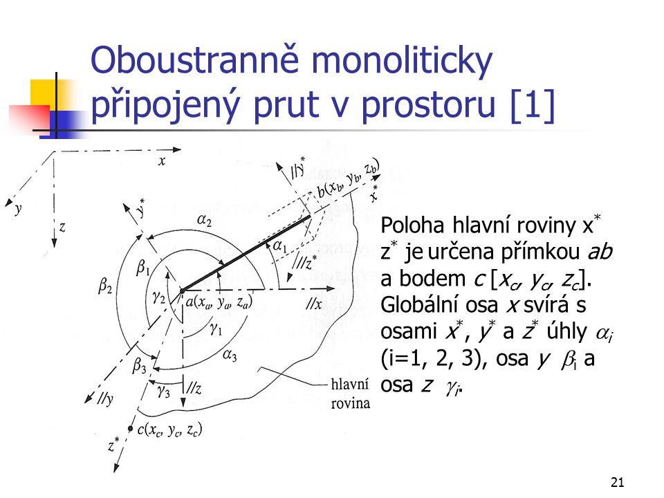 Oboustranně monoliticky připojený prut v prostoru [1]